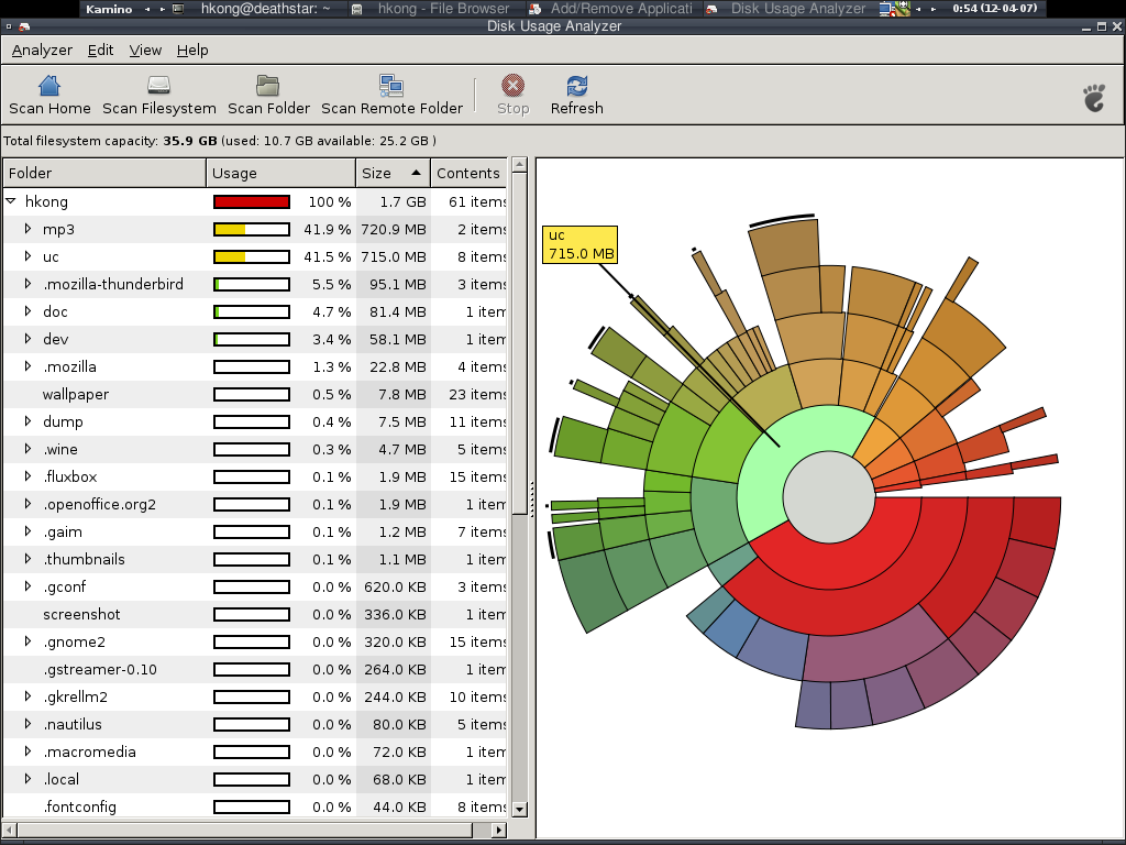 baobab, graphical disk usage analyzer