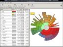 baobab, graphical disk usage analyzer